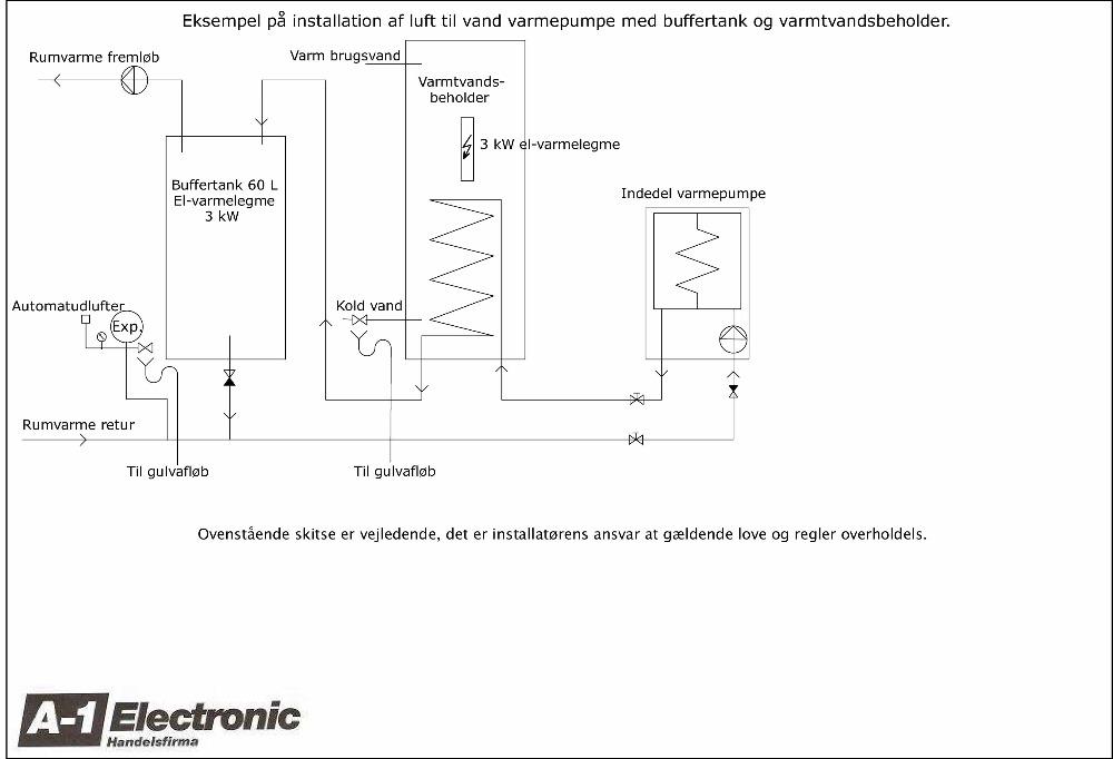 installation af luft til vand varmepumpe